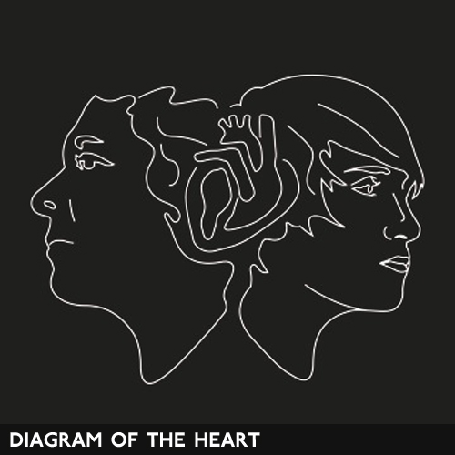 Myspace discovery diagram of the heart eq music blog ccuart Image collections